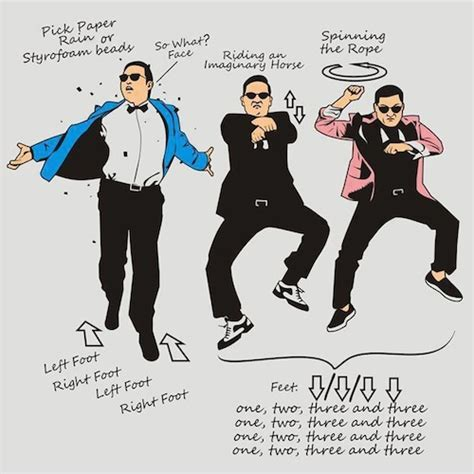 tutorial vogue dance 江南 style mv 又一次胜利 爱范儿 183 beats of bits