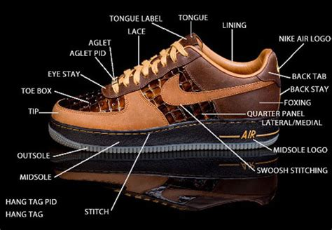 air force one diagram nike air force 1 bespoke available monday nike