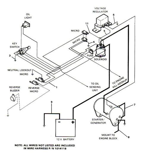 wiring diagram best 1988 club car wiring diagram