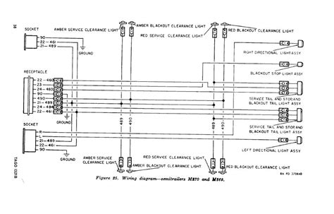 semi trailer wiring harness diagram 35 wiring diagram