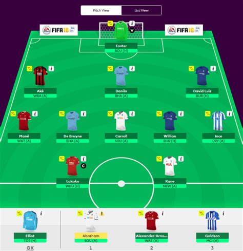 epl table line up fantasy premier league tips for the perfect fpl team