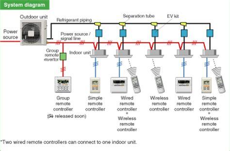 vrf system discontinued models easy installation j