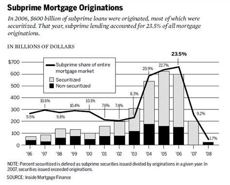 section 90 of the companies act 2008 subprime mortgage crisis wikipedia