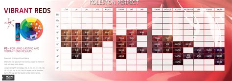 koleston color chart wella professionals koleston presents the color