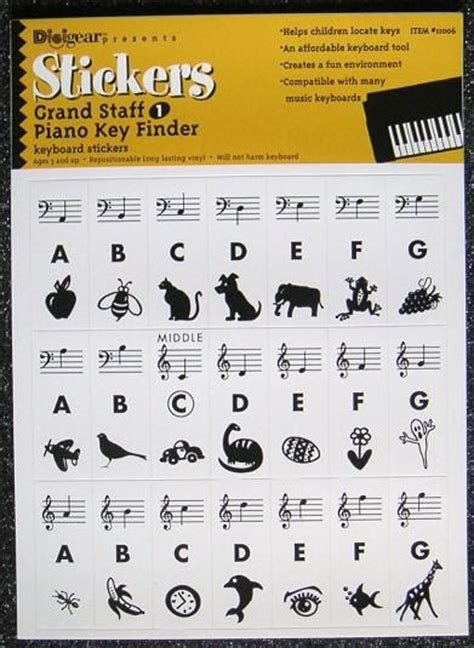 printable piano keyboard stickers key finder keyboard stickers and piano on pinterest
