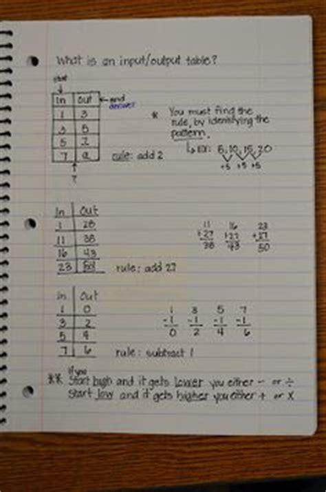 no pattern thesaurus metric system measurement conversion chart measurement