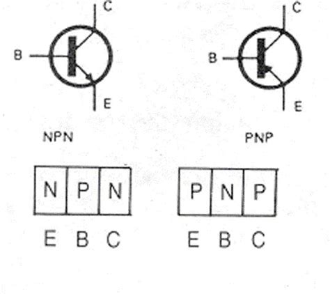 transistor bipolar tipos electronicwebeasy transistores bipolares