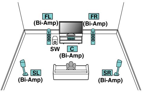 bi ing speakers diagram wiring diagram schemes