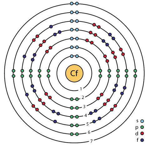 californium number of protons file 98 californium cf enhanced bohr model copy png