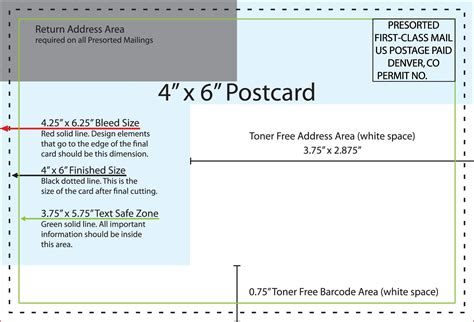 usps layout guidelines for postcards usps postcard template the free website templates