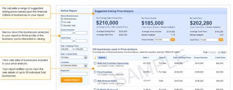 sle company valuation report valuation report sle 28 images inventory help zoho