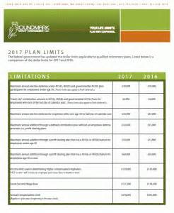 2017 qualified retirement plan limits announced