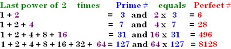 pattern of perfect numbers more prime patterns