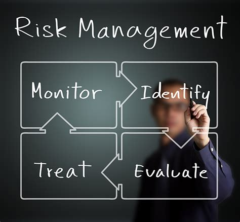 wp sifu we manage your are you managing the risks with smsf borrowing