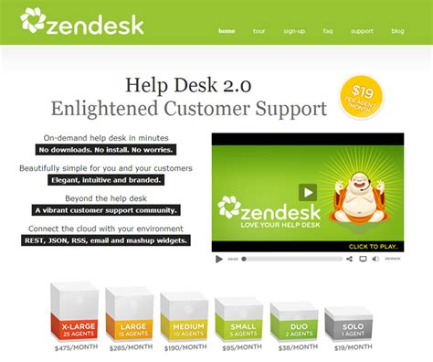 Zendesk Help Desk by Startup Monday Zendesk San Francisco Event Planning
