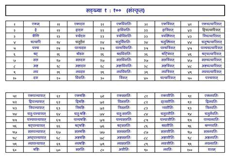 hindi number names 1 100 image gallery sanskrit numbers 1 50