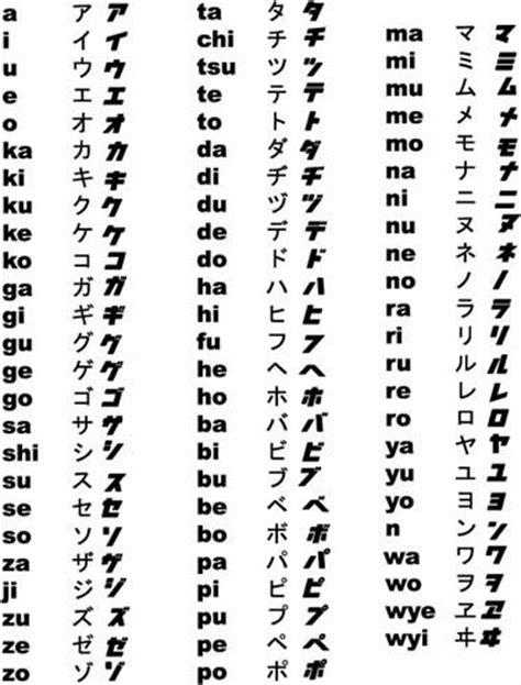 Guarantee Letter In Japanese Translation Japanese Kanji Important Apr 232 S Avoir Appris Les Signes Hiragana Et Le Katakana Sans Anglais