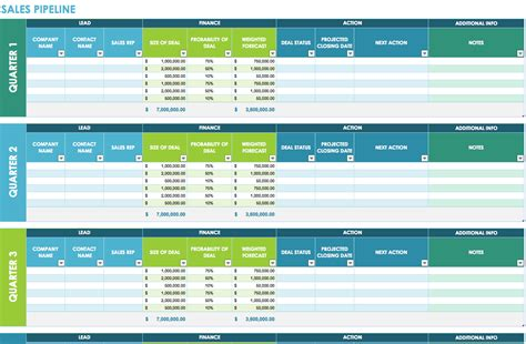 free sales pipeline template free sales plan templates smartsheet