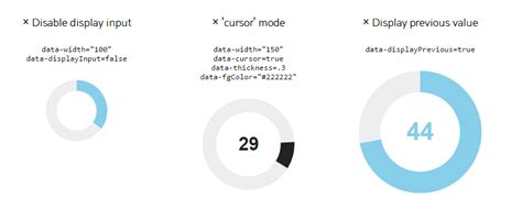 highcharts themes exles javascript highcharts full circle gauge as in knob js