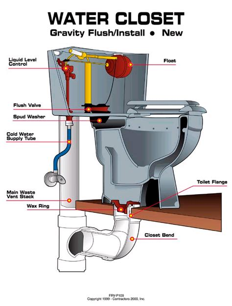 Plumbing Water Supply by Toilet Design Diagram Www Pixshark Images
