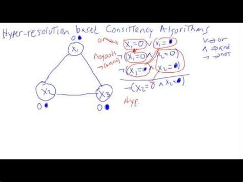 netlogo tutorial youtube filtering algorithm for distributed constraint satisfac