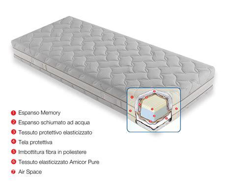 materasso anallergico materasso x memory antiacaro anallergico