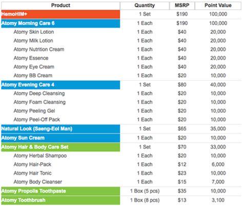 product pricing plan uplabs pricing atomy magic