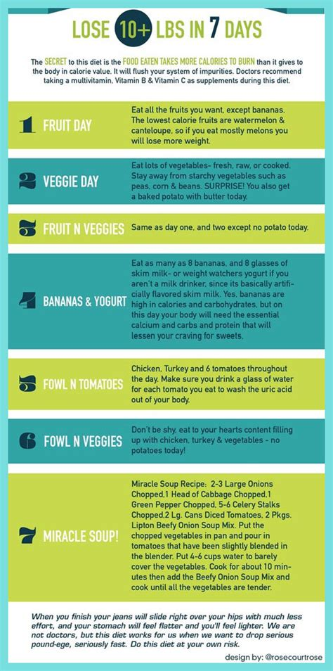 Detox Diet To Lose 10 Pounds In 2 Weeks by Infographic The 7 Day Plan To Lose 10 Pounds