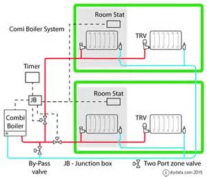 bathroom wiring diagrams circuit diagram free