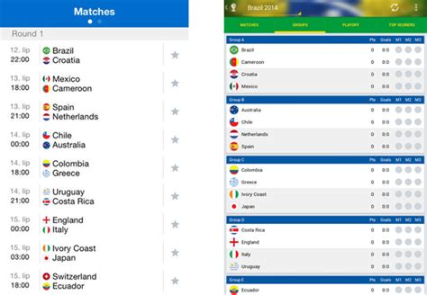 Sofa Scores by Coupe Du Monde 2014 Les Applications Indispensables Pour