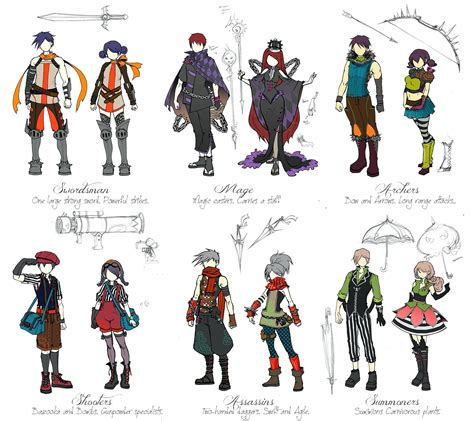 themes for character design decoration character design ideas