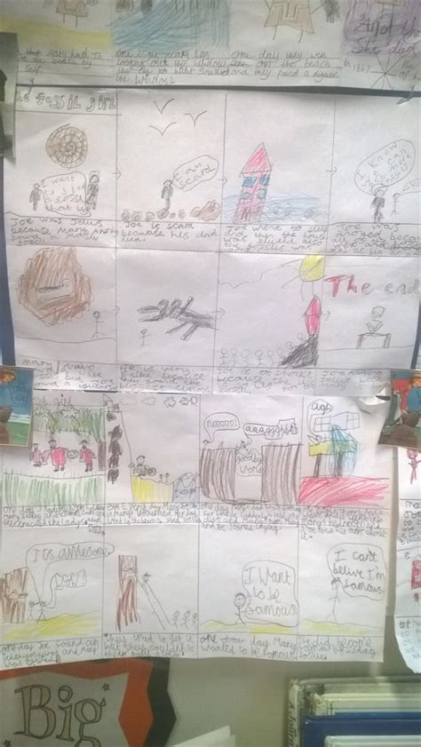 biography of mary anning ks2 handsworth primary school