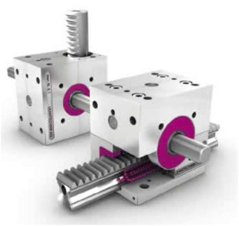rack and roller pinion drives global tools machines