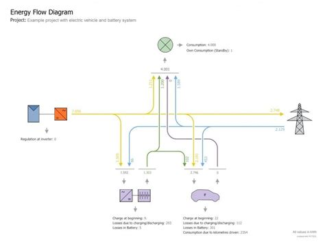 solar pv wiring diagram uk gallery wiring diagram sle