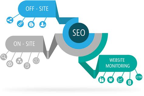Seo Companys 5 by Top Seo Company In India Professional Seo Companies With