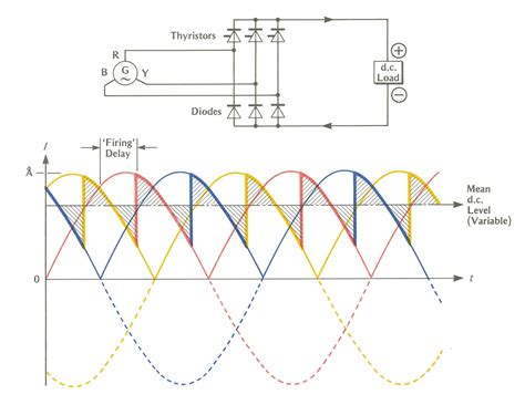 3 phase rectifier using diodes engineering photos and articels engineering search engine chapter 6 principles of