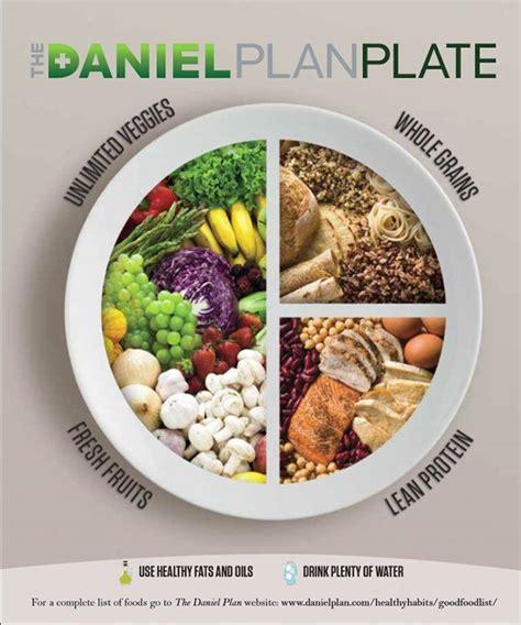 Daniel Plan Recipes Detox by The Daniel Plan The Daniel Plan Plate This Is Going To