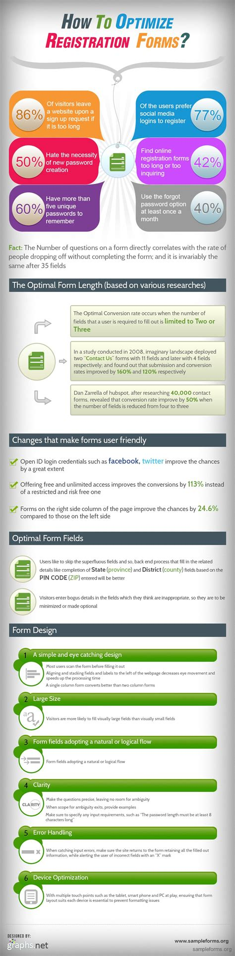 how to register a how to optimize registration forms infographic