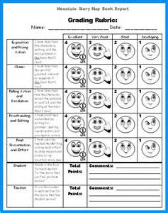 Flee Map Book Report by Mountain Story Map Book Report Project Templates Grading Rubric And More Plot Map Book
