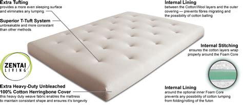Foam Mattress Cairns by Futon Cotton Mattresses And Foam Futon Mattresses