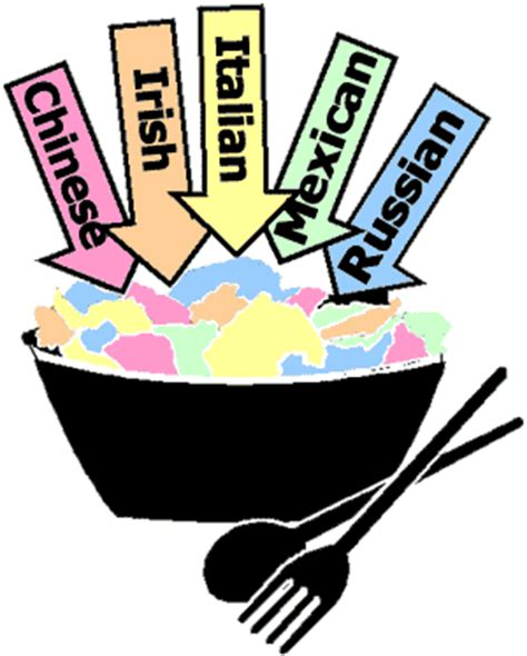 melting pot or salad bowl? | cglearn.it