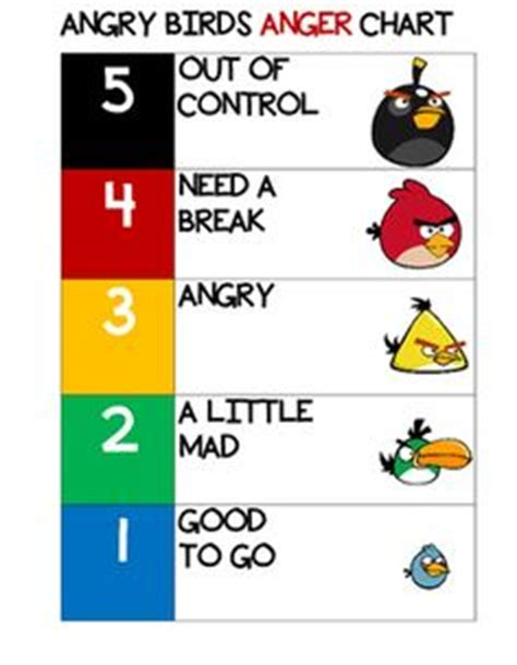 7 Letter Word For Upset Or Angry Angry Birds 3d Shapes And 3d On