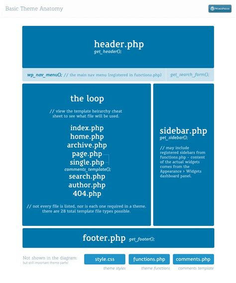 wp content themes 404 php up archives carspart
