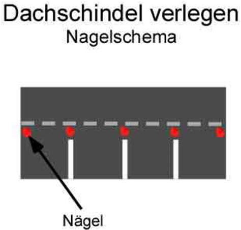 Dachpappe Richtig Verlegen Anleitung 6140 by Gartenhaus Dachschindeln Verlegeanleitung My