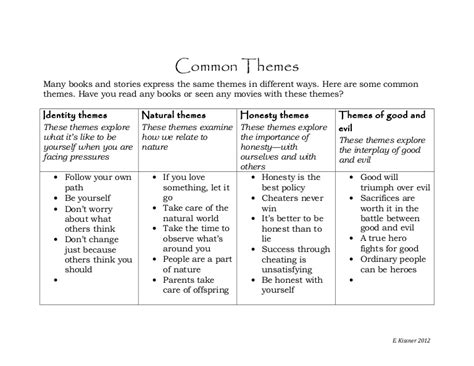 literary themes list pdf common themes in literature www pixshark com images