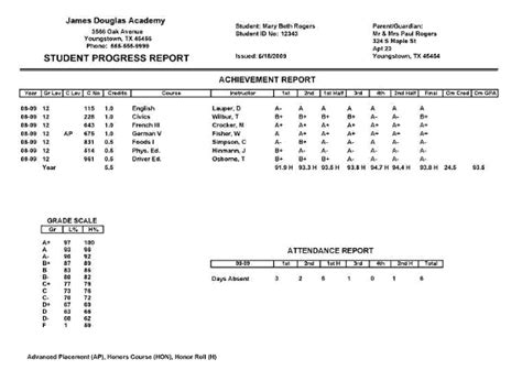 high school report card templates 5 high school report card template daily chore checklist