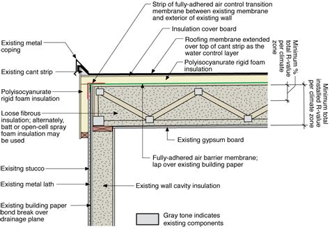 flat roof section detail water managed roof re roofing and adding insulation over