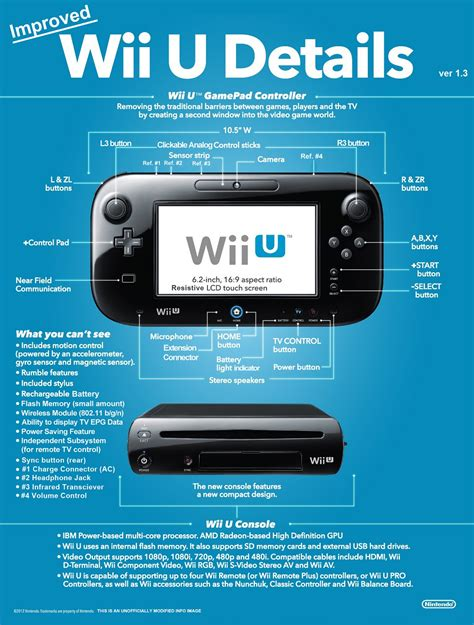 wii u on wii console everything you need about the wii u ars technica