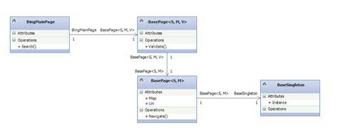 software design pattern singleton 100 decorator pattern in java stack overflow