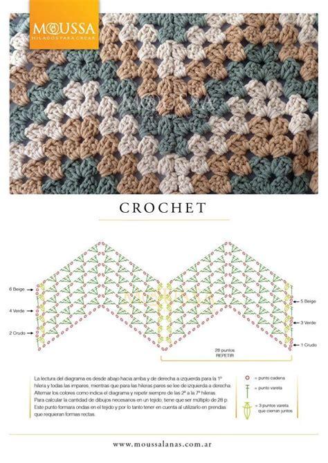 granny zig zag crochet pattern crochet granny ripple chart chevron wave ripple